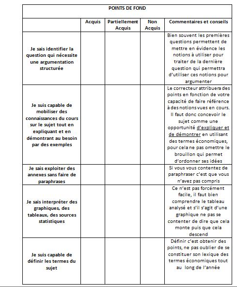 Grille d auto valuation pour l argumentation stmg ag - Grille d auto evaluation ...